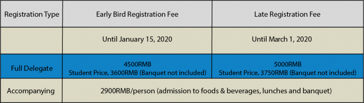 Registration Fee cn